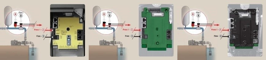 ADAC how to configure the pressure sensors