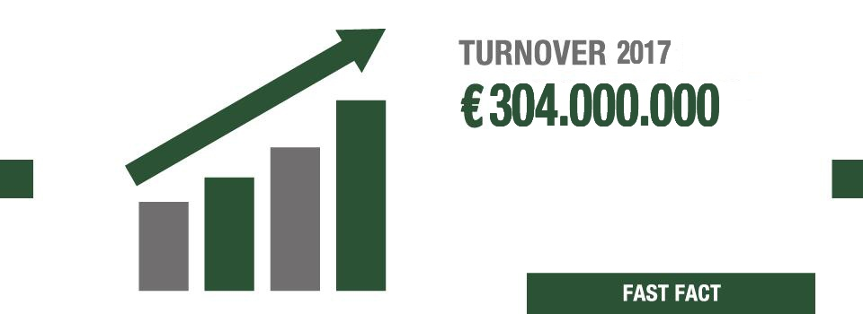 turnover_ita