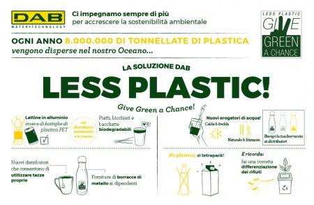 Less Plastic!